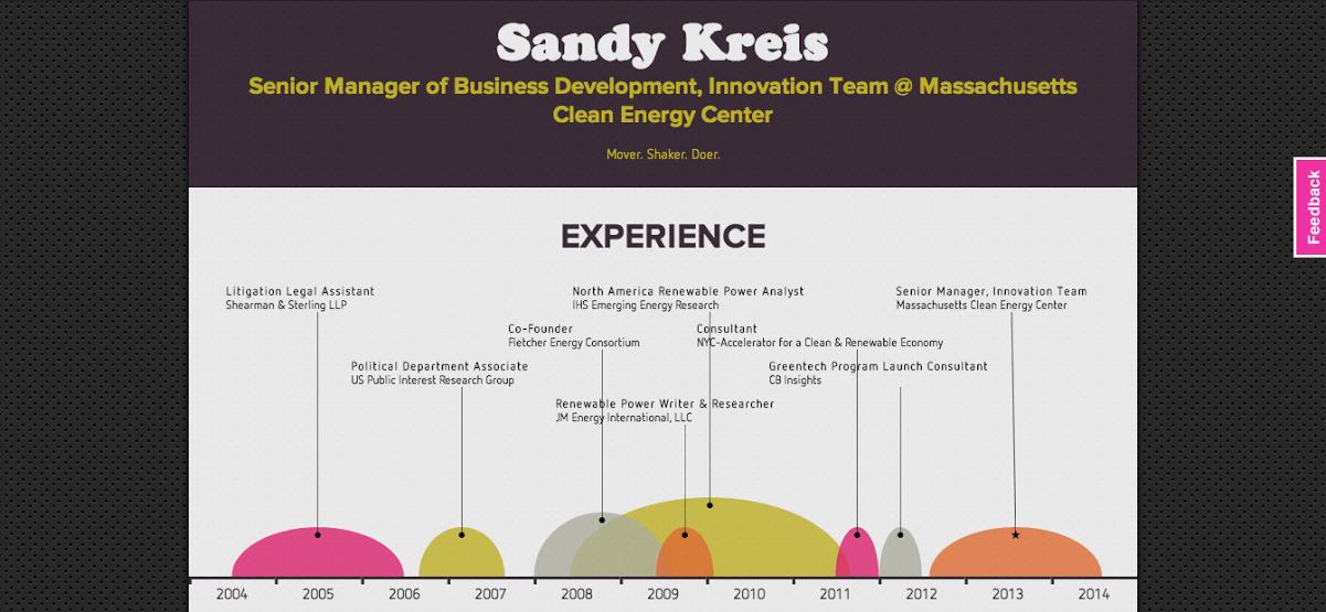High Quality 22. Sandy Kreis