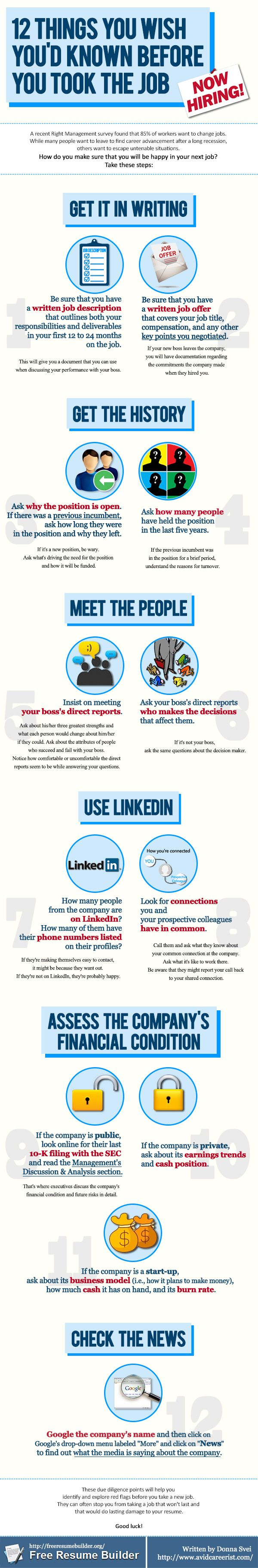 resume builder sign should you take job search infographic the muse infographic courtesy free resume builder - Real Free Resume Builder