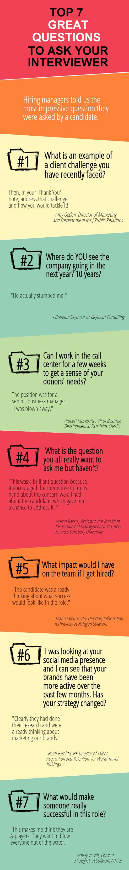 interview questions to ask an interviewer the muse photo of speech bubbles courtesy of shutterstock