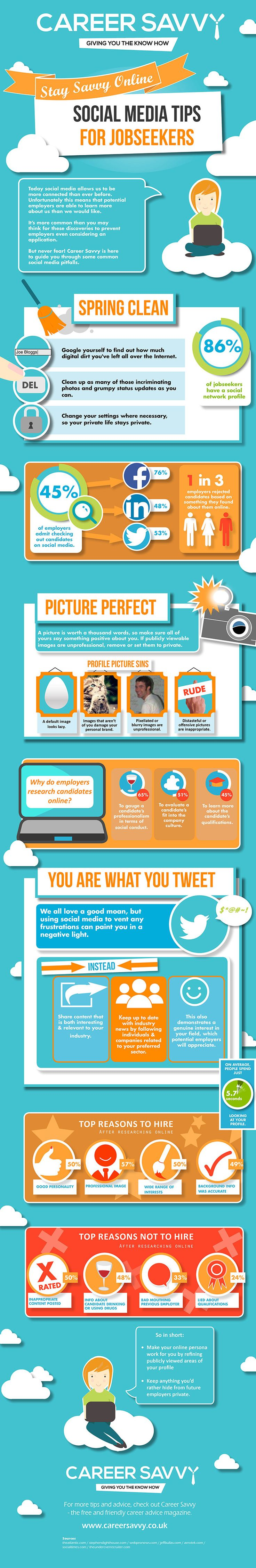 how to clean up your social media during the job search infographic courtesy of career savvy photo of man on computer courtesy of shutterstock