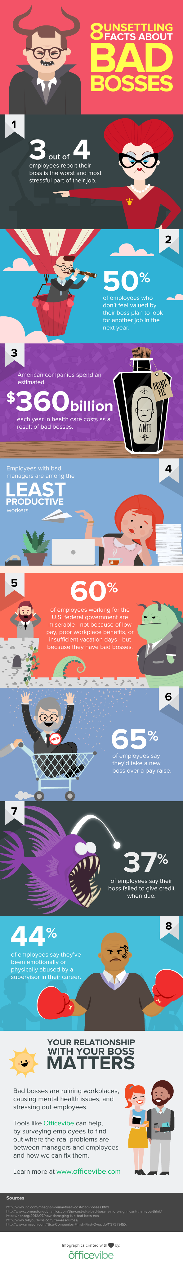 how a terrible boss really affects you hint it s bad infographic courtesy of officevibe photo of evil boss courtesy of shutterstock