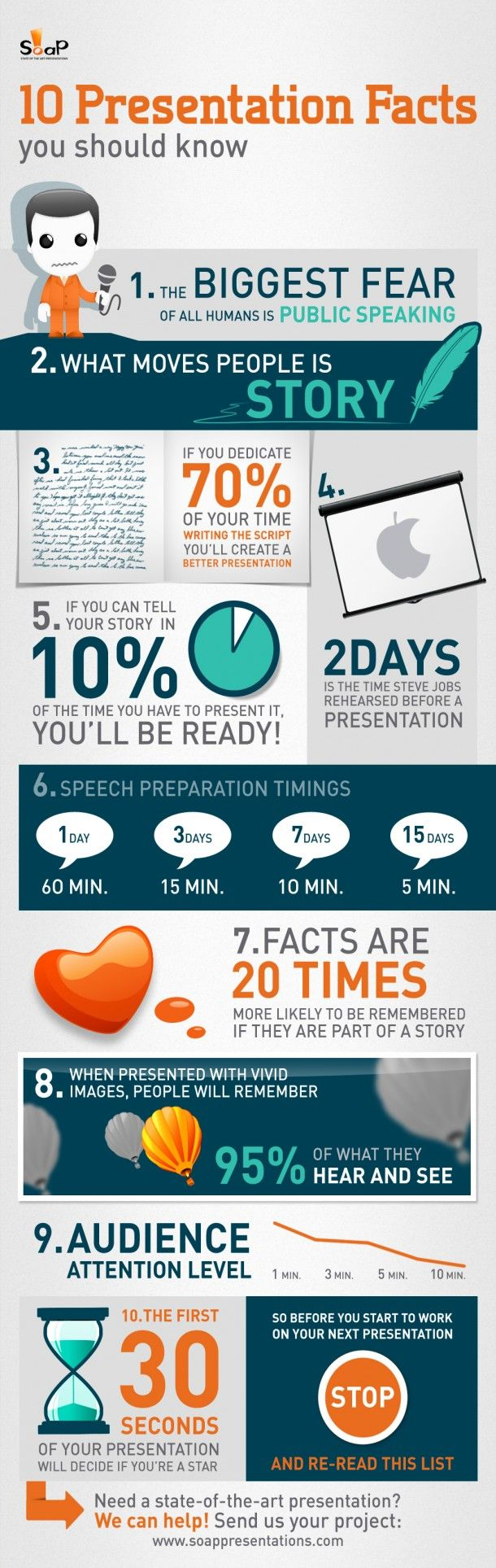 public speaking infographic the muse infographic courtesy of soap presentations photo of microphone courtesy of shutterstock