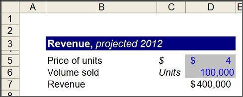 Model Behavior: Master Excel in 5 Easy Steps