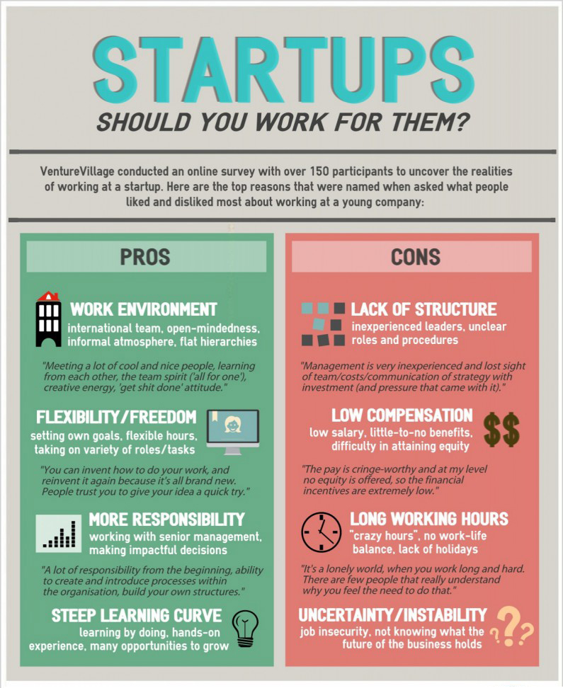 4 H On Twitter Check Out This Infographic On How To: Pros And Cons Of Startup Jobs