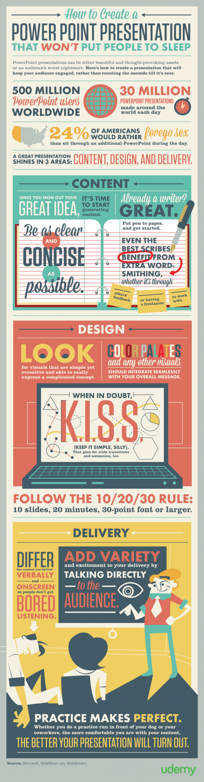 Cute Resume Making Tips Ppt Photos - Entry Level Resume Templates ...