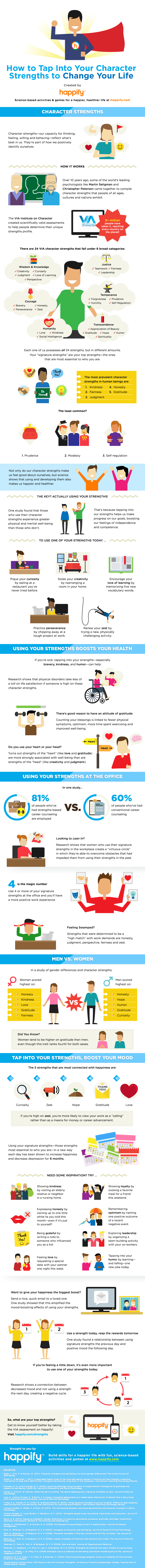 how to be happier at work the muse infographic courtesy of happify photo of happy w courtesy of shutterstock