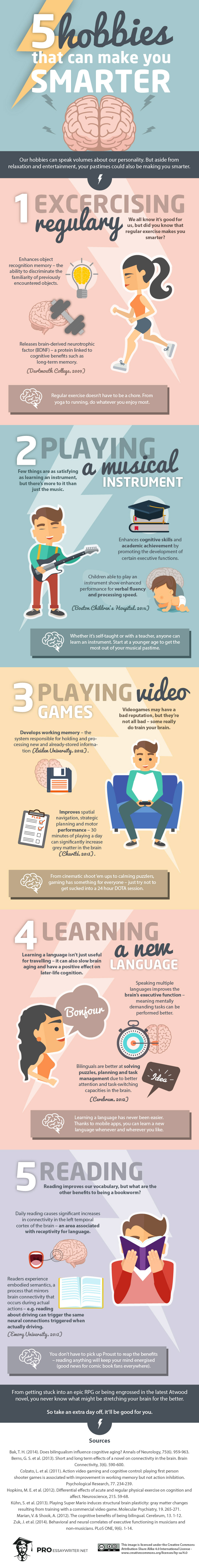 5 hobbies that can make you smarter infographic the muse infographic courtesy of entrepreneur photo of guitar courtesy of shutterstock