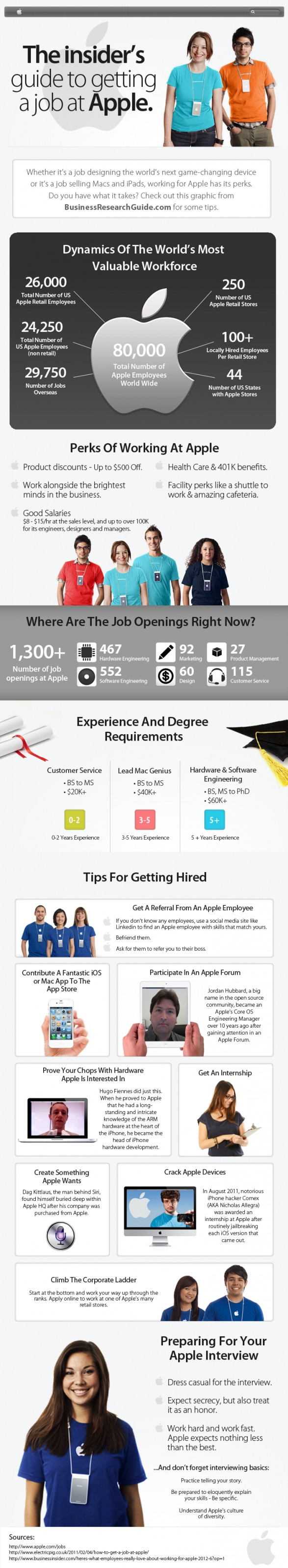 the insider s guide to getting a job at apple infographic courtesy of business research guide via visual ly