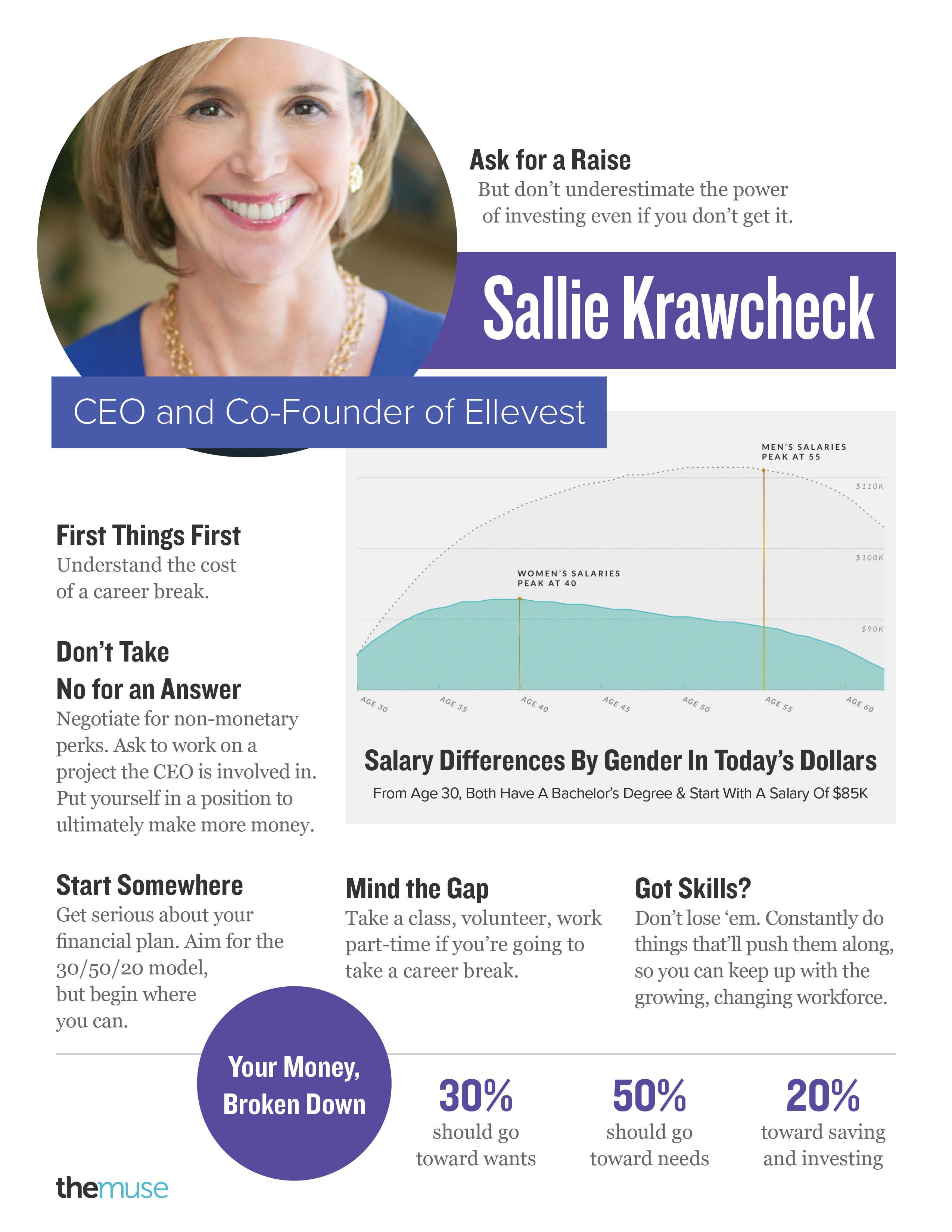 financial planning advice sallie krawckeck the muse photo courtesy sallie krawcheck