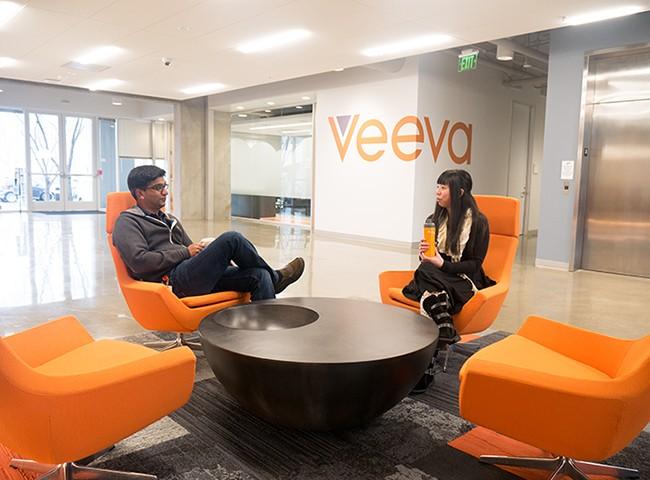 Veeva Careers
